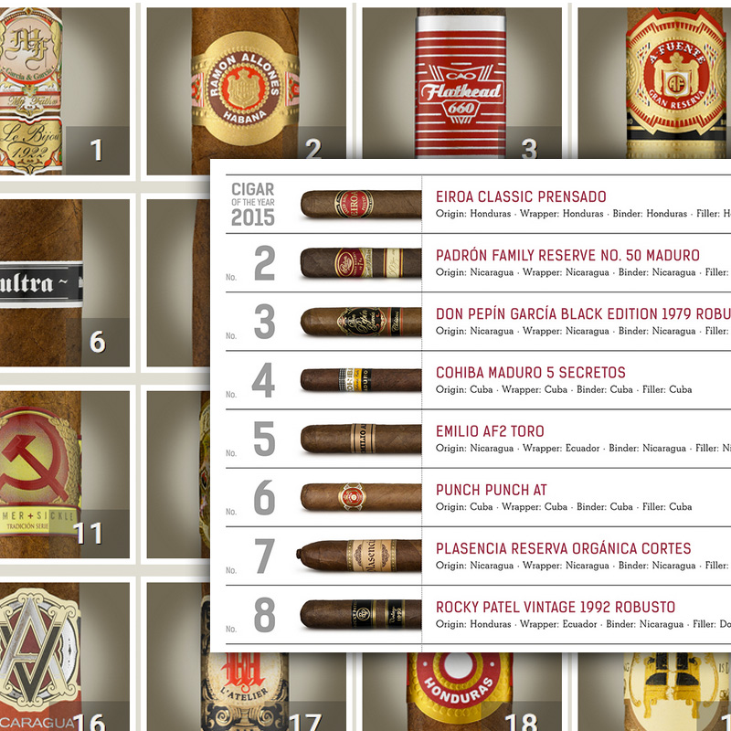 (c) Cigar Aficionado & Cigar Journal